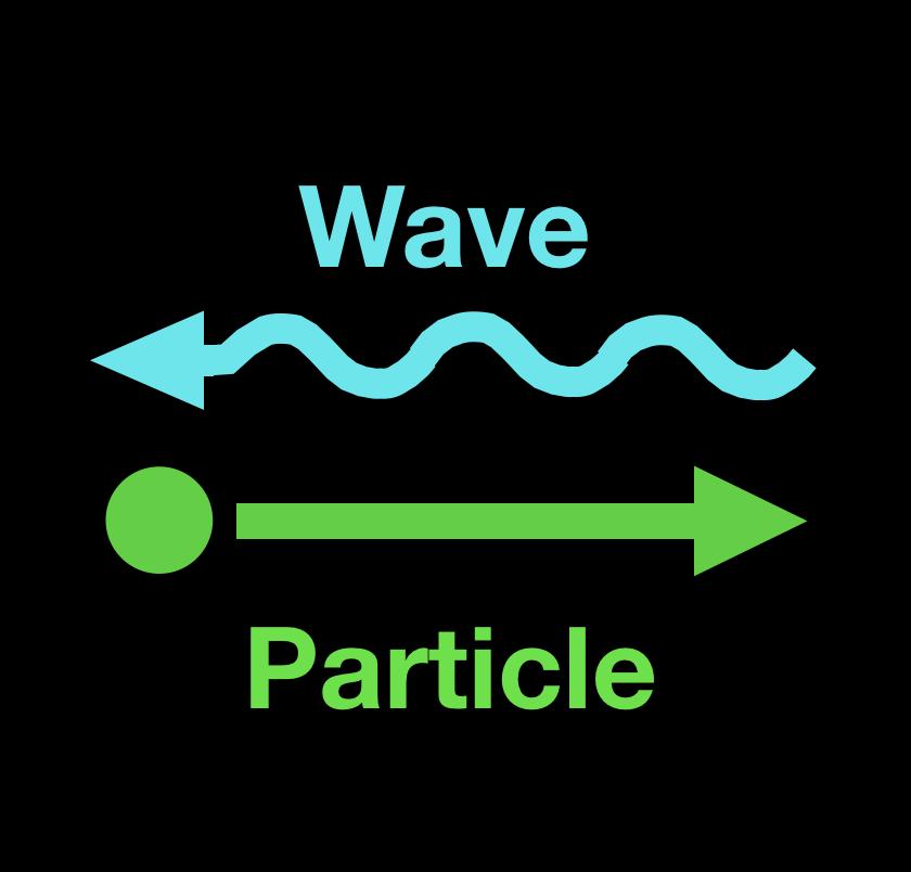 Elementary Wave symbol